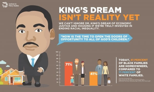 Homeownership, a Cornerstone of MLK's Vision, Still Just a Dream for Most Black People